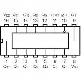 IC4040SMD -- IC 12Stage Binary Counter