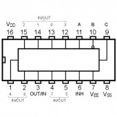 IC4051SMD -- IC Single 8- Chanale Analog Multi/ Demultiplexers
