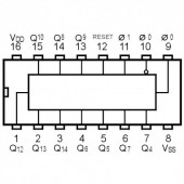 IC4060SMD -- IC 12Stag Counter