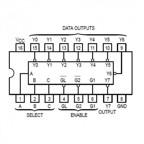 IC74HCT137 -- 3-to-8 line decoder/demul. with addre. lat