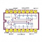 IC dual4-line to 1-line multiplexer