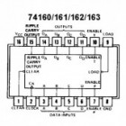 IC Synchronous 4-bit binary counter DIP16