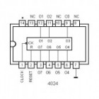IC 7-Stage Binary Counter/Divider