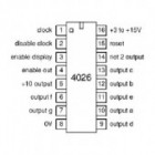 IC Decode Counter/Divider